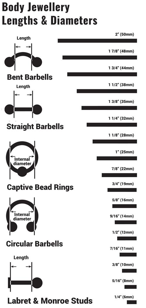 Oz Body Jewellery Lengths & Diameters Accordian