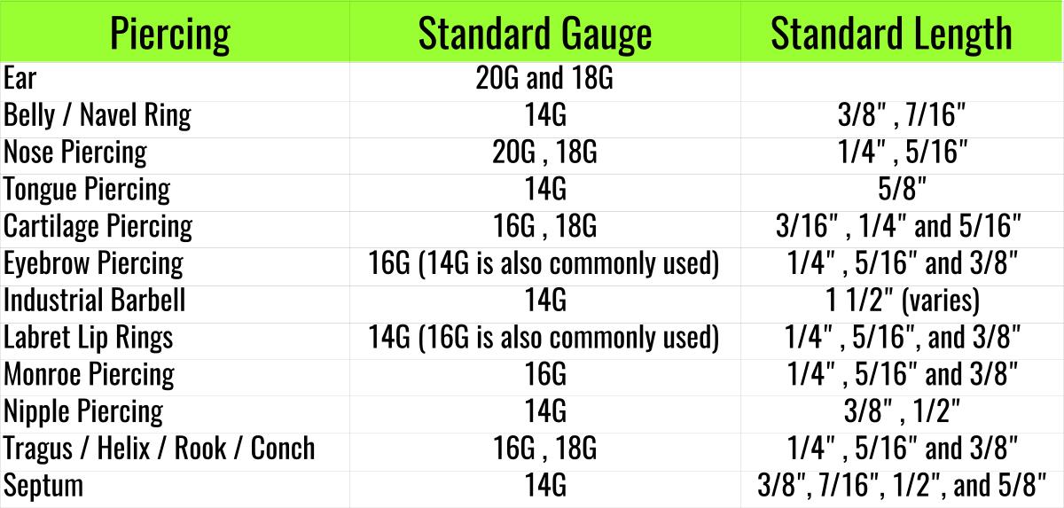 Body Piercing Standard Sizes Chart V1